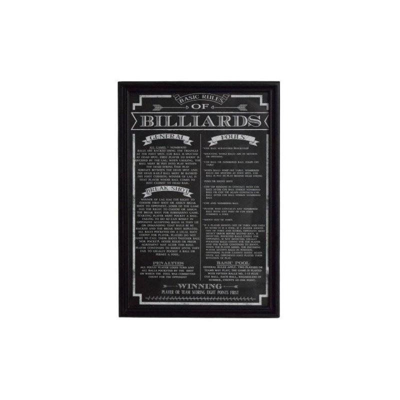 Carmelli Billiard Game Rules Wall Art (NG2029BL)