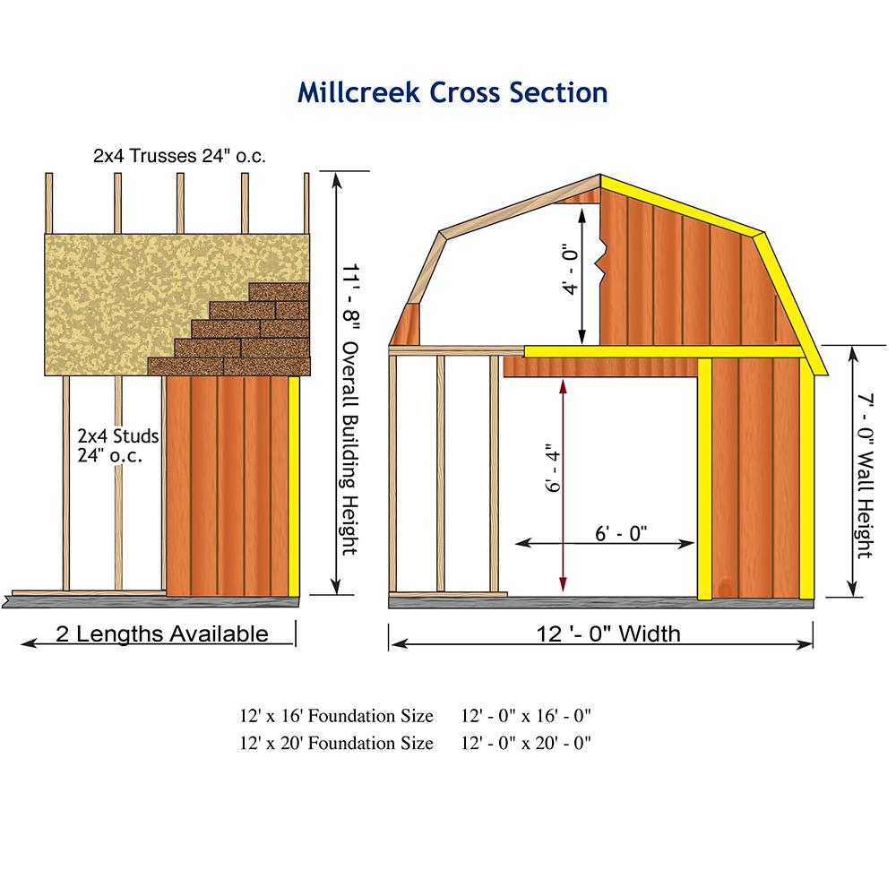 Millcreek 12x20 Wood Storage Shed Kit All Pre Cut