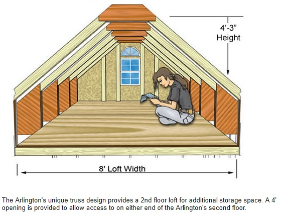 Best Barns Arlington 12x16 Wood Storage Shed Kit (arlington_1216) Second Floor Loft