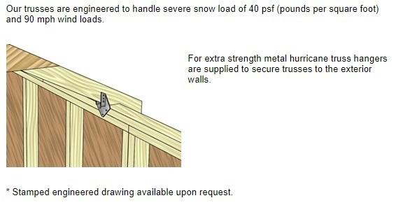 Best Barns Brookfield 16x12 Wood Storage Shed Kit (brookfield_1612) Trusses