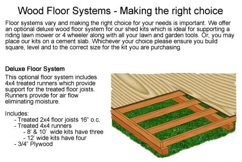Best Barns Cambridge 10x12 Wood Storage Shed Kit (cambridge1012) Optional Wood Floor