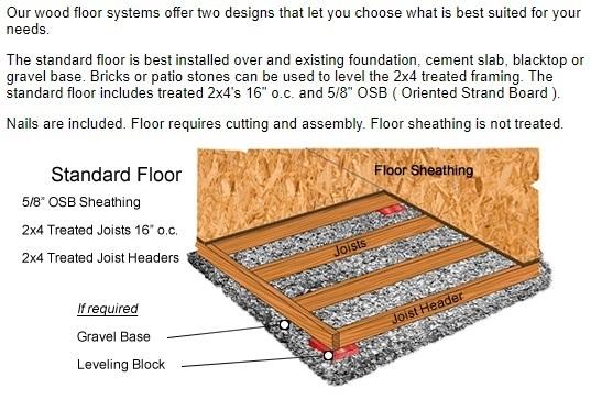 Best Barns Cypress 12x10 Wood Storage Shed Kit (cypress_1210) Optional Floor