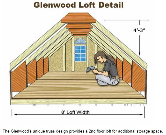 Best Barns Glenwood 12x16 Wood Storage Garage Kit (glenwood_1216) Second Floor Loft