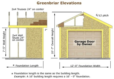 Best Barns Greenbriar 12x20 Wood Garage Shed Kit - All Pre-Cut (greenbriar_1220) Shed Elevation