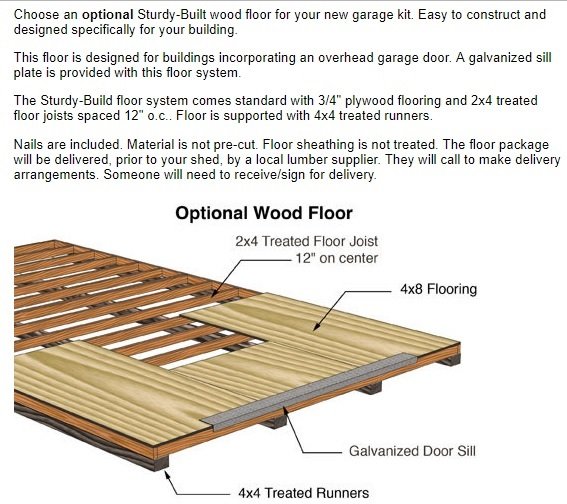 Best Barns Greenbriar 12x20 Wood Garage Shed Kit - All Pre-Cut (greenbriar_1220) Optional Floor