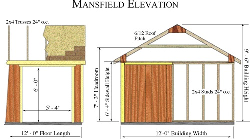 Best Barns Manfield 12x12 Wood Storage Shed Kit (mansfield_1212) Shed Elevation