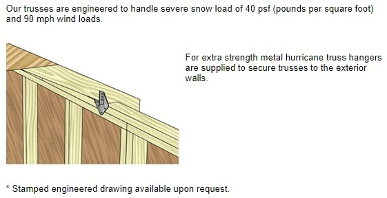 Best Barns North Dakota 12x20 Wood Storage Shed Kit (northdakota_1220) Trusses