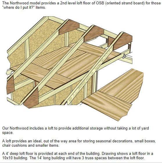 Best Barns Northwood 14x10 Wood Storage Shed Kit (northwood_1410) Second Floor Loft