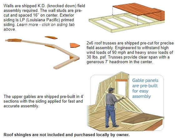 Best Barns Richmond 16x20 Wood Storage Shed Kit (richmond1620) DIY Assembly No Skills Required