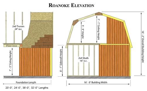 Best Barns Roanoke 16x20 Wood Storage Shed Kit (roanoke1620) Shed Elevation