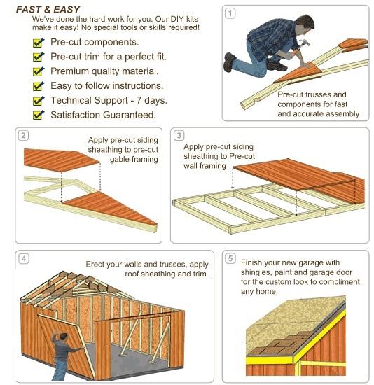 Best Barns Sierra 12x24 Wood Storage Garage Shed Kit - ALL Pre-Cut (sierra_1224) DIY Assembly No Skills Required