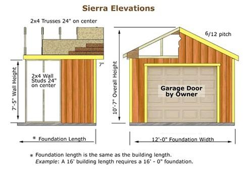 Best Barns Sierra 12x24 Wood Storage Garage Shed Kit - ALL Pre-Cut (sierra_1224) Shed Elevation