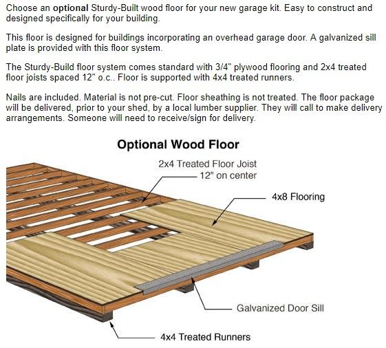 Best Barns Sierra 12x24 Wood Storage Garage Shed Kit - ALL Pre-Cut (sierra_1224) Optional Floor