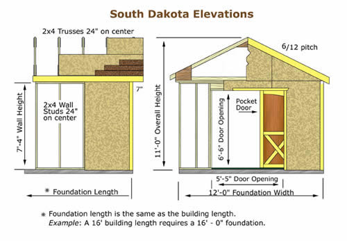 Best Barns South Dakota 12x20 Vinyl Siding Wood Shed Kit (southdakota_1220) Shed Elevation