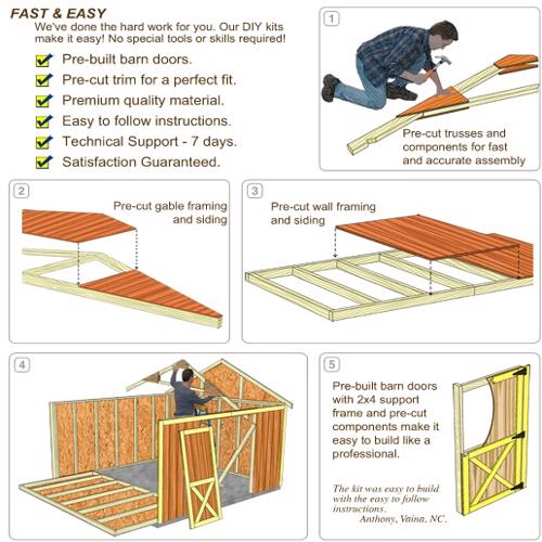 Best Barns Springfield 12x24 Wood Storage Shed Kit (springfield_1224) DIY Assembly Instructions