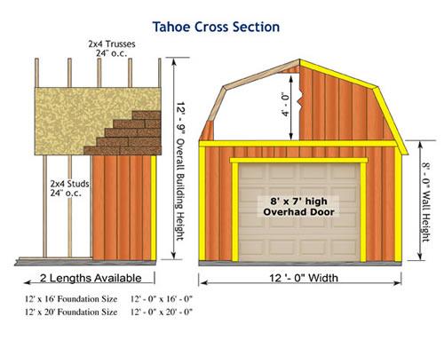 Best Barns Tahoe 12x20 Wood Storage Garage Kit (tahoe_1220) Shed Elevation