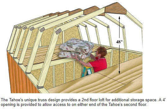 Best Barns Tahoe 12x20 Wood Storage Garage Kit (tahoe_1220) Second Floor Loft