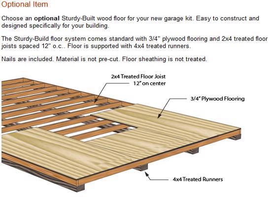 Best Barns Weston 12x16 Wood Garage Kit - All Pre-Cut (weston_1216) Optional Floor