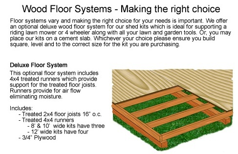 Best Barns Woodville 10x16 Wood Storage Shed Kit (woodville_1016) Optional Wood Floor