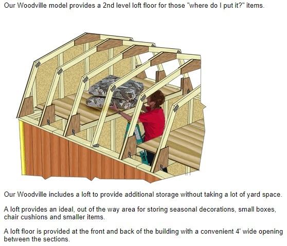 Best Barns Woodville 10x16 Wood Storage Shed Kit (woodville_1016) Loft